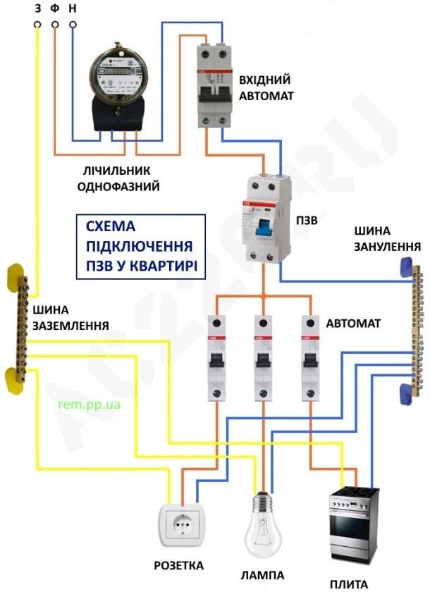 схема підключення пзв