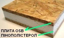 OSB плити з теплоізоляцією