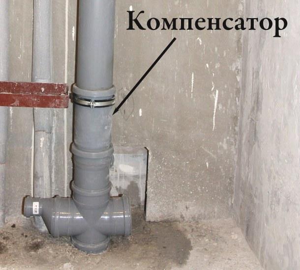 кріплення компенсатора каналізаційного стояка