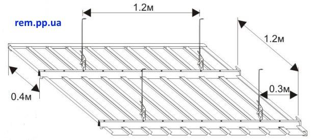 малюнок рейкової стелі