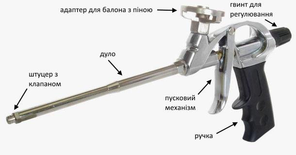 пістолет для піни монтажної малюнок конструкція