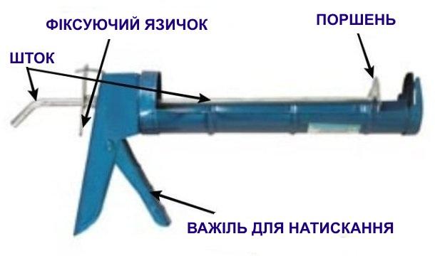 пістолет для клею рідкі цвязи конструкція