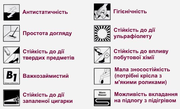 спеціальні позначення на ламінаті