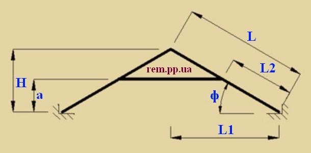схема розрахунку крокв