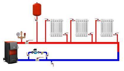 система опалення однотрубна монтаж