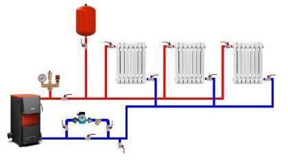 система двотрубного опалення монтаж
