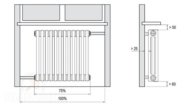 правильне розміщення батареї під вікном